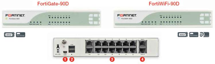FortiGate-90D-Specs